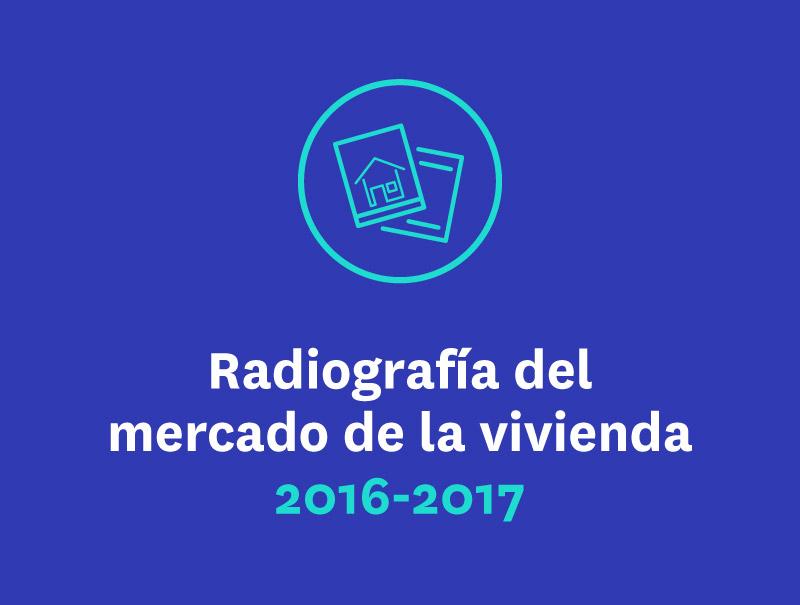 Radiografía del mercado de la vivienda